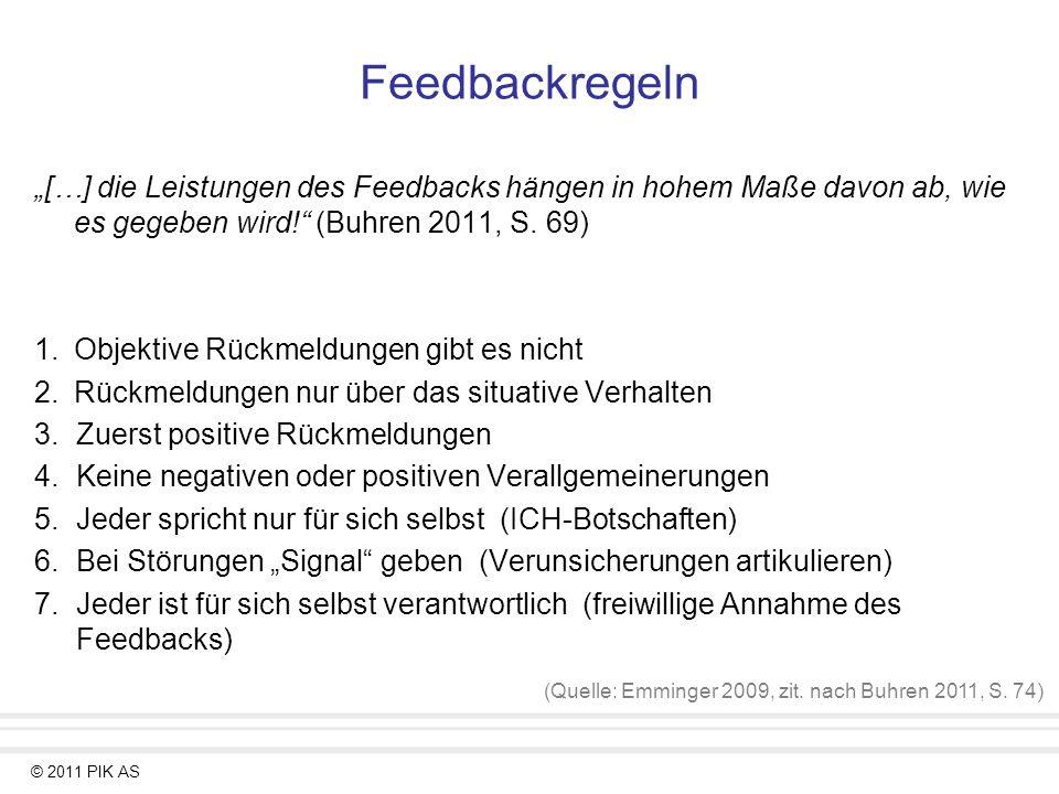 """Feedbackregeln """"[…] die Leistungen des Feedbacks hängen in hohem Maße davon ab, wie es gegeben wird! (Buhren 2011, S. 69)"""